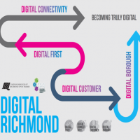 digital richmond - council - logo sq-med
